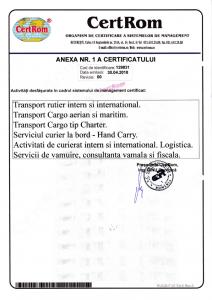 Anexa ISO-2020